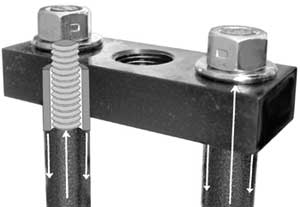 Torsion/compression struts