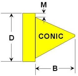 conical swc